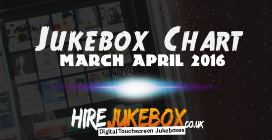 Jukebox Charts 2016
